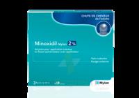 MINOXIDIL MYLAN 2 %, solution pour application cutanée à MONSWILLER